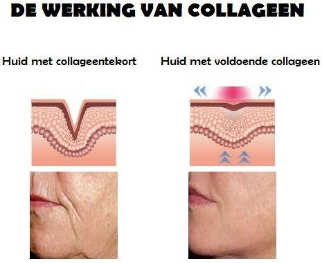 collageen aanmaken
